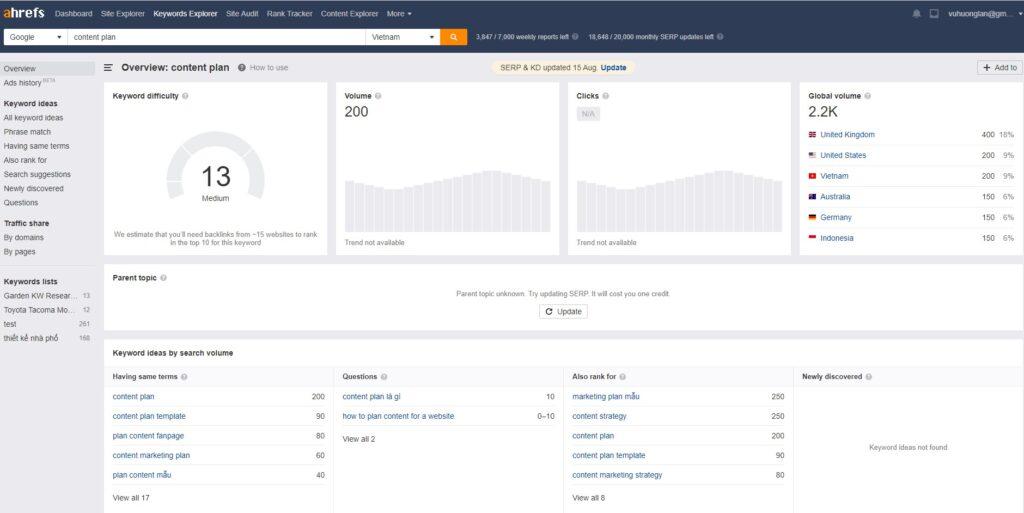 Lập kế hoạch nội dung cho bài viết - AHRefs Keyword Explorer